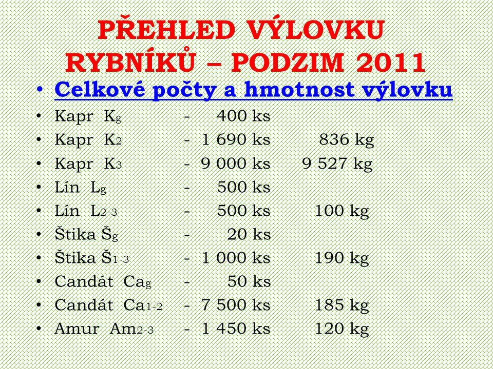 PŘEHLED VÝLOVKU RYBNÍKŮ – PODZIM 2011 Celkové počty a hmotnost výlovku Kapr K g - 400 ks Kapr K 2 - 1 690 ks 836 kg Kapr K 3 - 9 000 ks 9 527 kg Lín L
