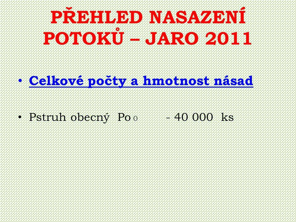 PŘEHLED NASAZENÍ POTOKŮ – JARO 2011 Celkové počty a hmotnost násad Pstruh obecný Po 0 - 40 000 ks