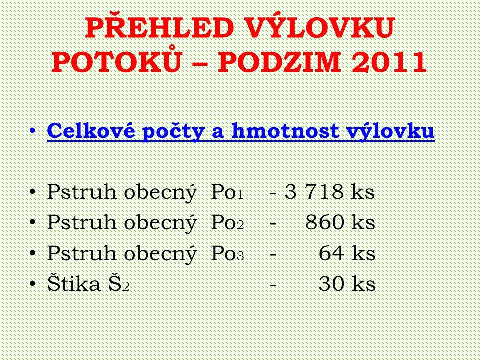 PŘEHLED VÝLOVKU POTOKŮ – PODZIM 2011 Celkové počty a hmotnost výlovku Pstruh obecný Po 1 - 3 718 ks Pstruh obecný Po 2 - 860 ks Pstruh obecný Po 3 - 6