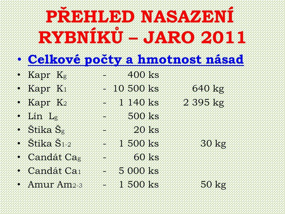 PŘEHLED NASAZENÍ RYBNÍKŮ – JARO 2011 Celkové počty a hmotnost násad Kapr K g - 400 ks Kapr K 1 - 10 500 ks 640 kg Kapr K 2 - 1 140 ks 2 395 kg Lín L g
