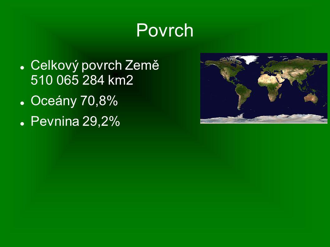 Povrch Celkový povrch Země 510 065 284 km2 Oceány 70,8% Pevnina 29,2%