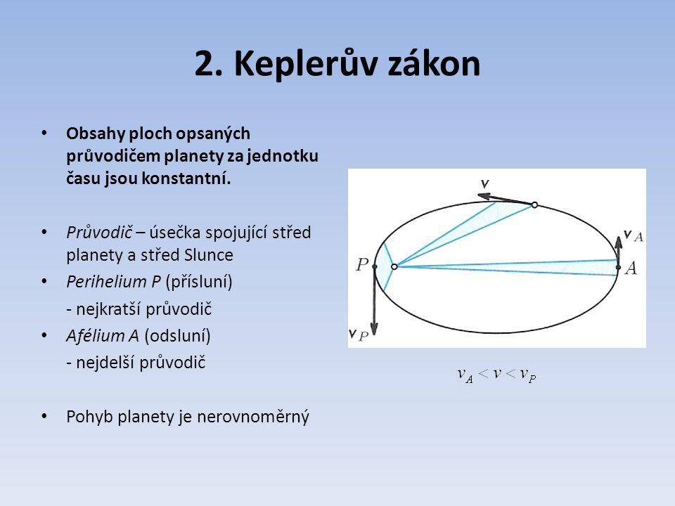 2. Keplerův zákon Obsahy ploch opsaných průvodičem planety za jednotku času jsou konstantní. Průvodič – úsečka spojující střed planety a střed Slunce