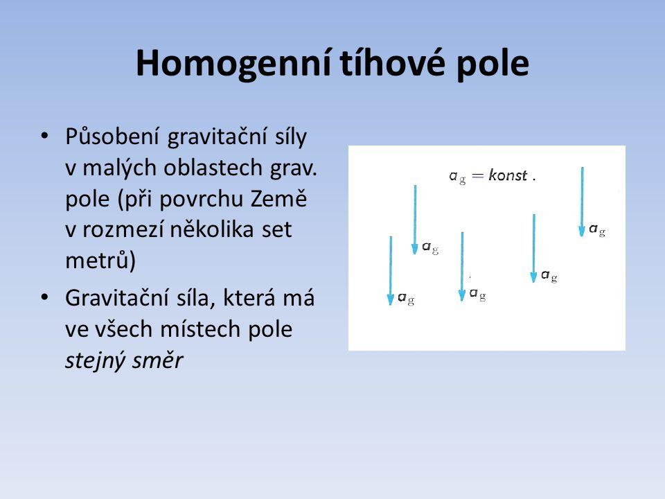 Homogenní tíhové pole Působení gravitační síly v malých oblastech grav. pole (při povrchu Země v rozmezí několika set metrů) Gravitační síla, která má