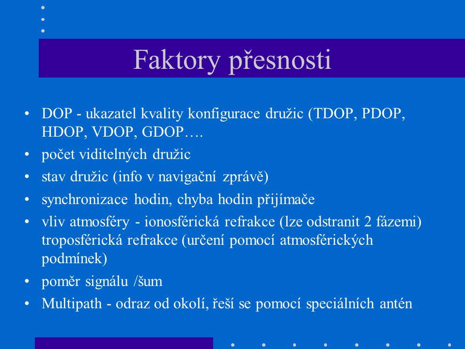 Faktory přesnosti DOP - ukazatel kvality konfigurace družic (TDOP, PDOP, HDOP, VDOP, GDOP…. počet viditelných družic stav družic (info v navigační zpr