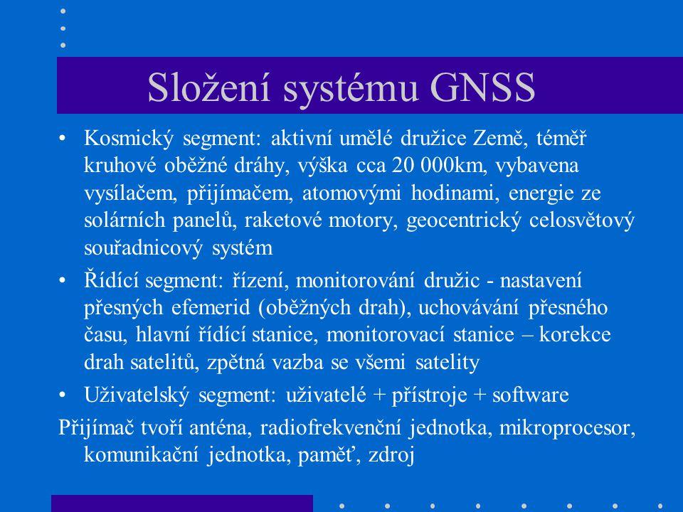 Složení systému GNSS Kosmický segment: aktivní umělé družice Země, téměř kruhové oběžné dráhy, výška cca 20 000km, vybavena vysílačem, přijímačem, ato