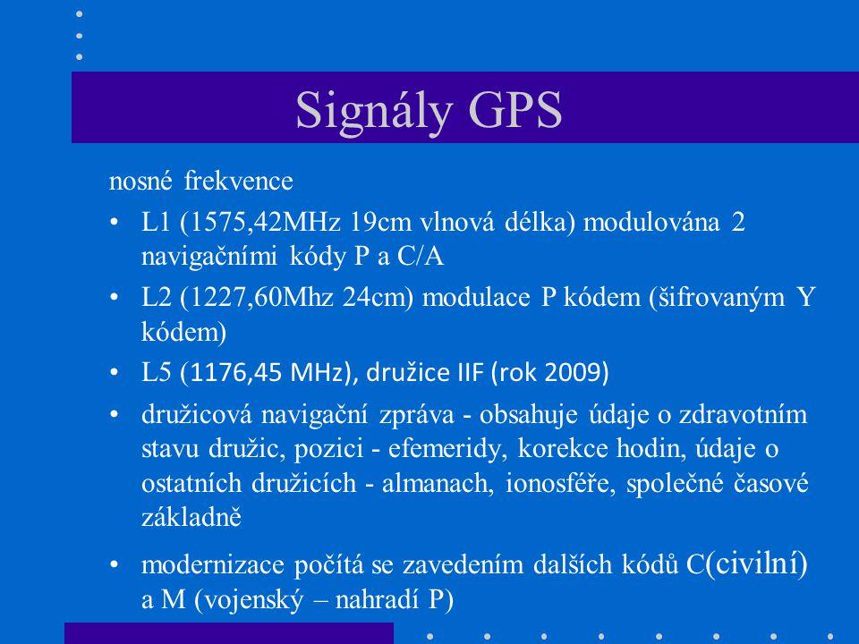 Signály GPS nosné frekvence L1 (1575,42MHz 19cm vlnová délka) modulována 2 navigačními kódy P a C/A L2 (1227,60Mhz 24cm) modulace P kódem (šifrovaným