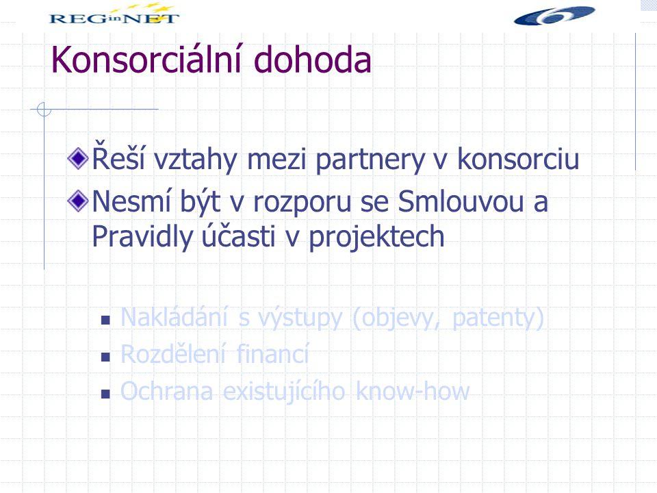 Konsorciální dohoda Řeší vztahy mezi partnery v konsorciu Nesmí být v rozporu se Smlouvou a Pravidly účasti v projektech Nakládání s výstupy (objevy, patenty) Rozdělení financí Ochrana existujícího know-how