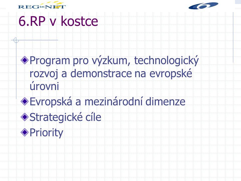 6.RP v kostce Program pro výzkum, technologický rozvoj a demonstrace na evropské úrovni Evropská a mezinárodní dimenze Strategické cíle Priority
