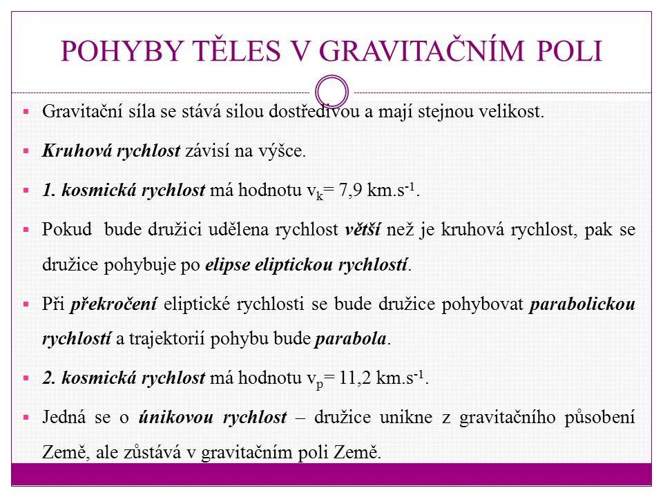  Gravitační síla se stává silou dostředivou a mají stejnou velikost.