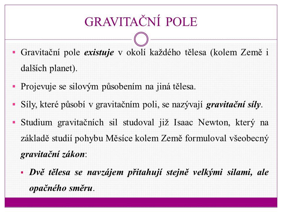 GRAVITAČNÍ POLE  Gravitační pole existuje v okolí každého tělesa (kolem Země i dalších planet).