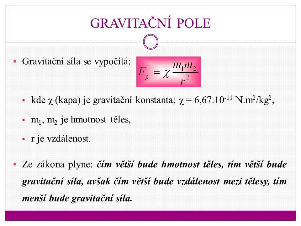 GRAVITAČNÍ POLE  Gravitační síla se vypočítá:  kde χ (kapa) je gravitační konstanta; χ = 6,67.10 -11 N.m 2 /kg 2,  m 1, m 2 je hmotnost těles,  r je vzdálenost.