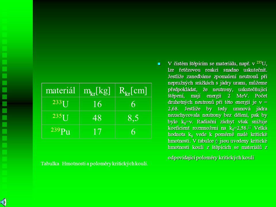 V čistém štěpícím se materiálu, např. v 235 U, lze řetězovou reakci snadno uskutečnit. Jestliže zanedbáme zpomalení neutronů při nepružných srážkách s