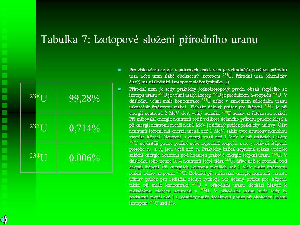 Tabulka 7: Izotopové složení přírodního uranu Pro získávání energie v jaderných reaktorech je výhodnější používat přírodní uran nebo uran slabě obohac