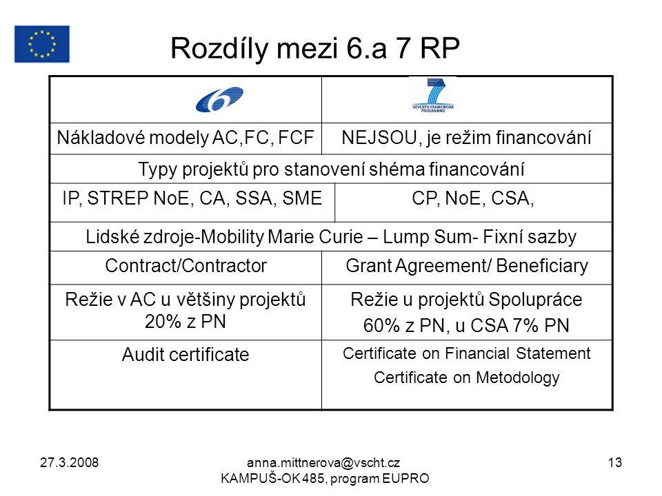 27.3.2008anna.mittnerova@vscht.cz KAMPUŠ-OK 485, program EUPRO 13 Rozdíly mezi 6.a 7 RP Nákladové modely AC,FC, FCFNEJSOU, je režim financování Typy p
