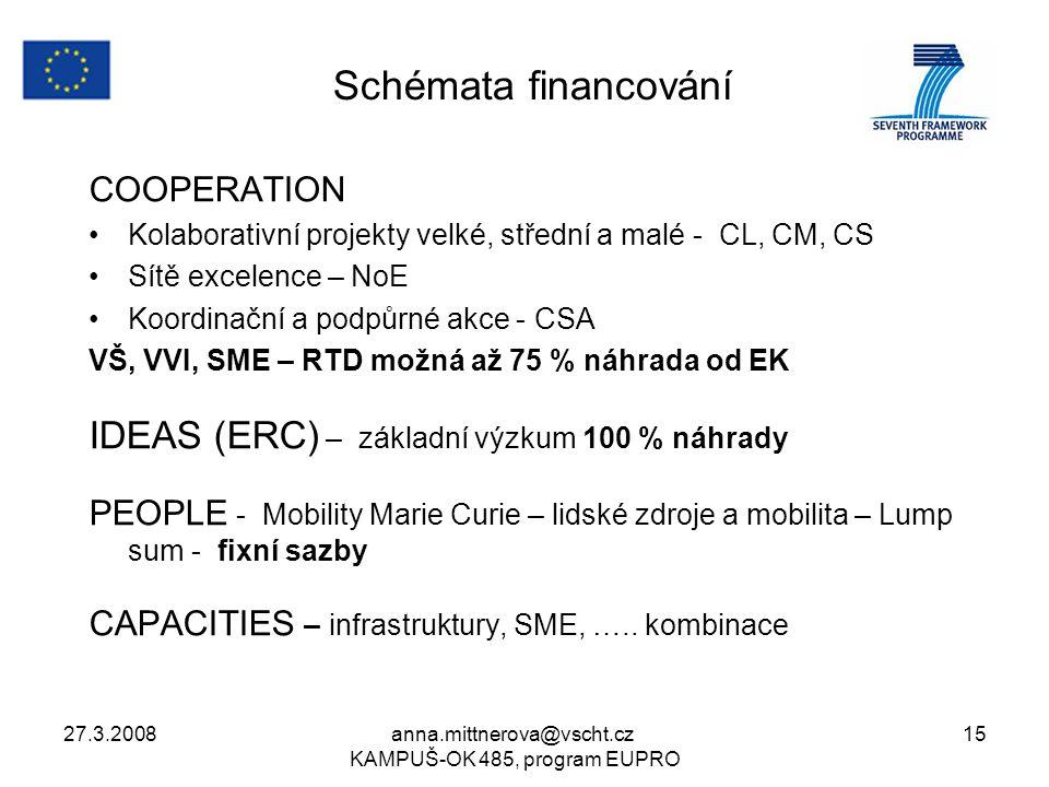 27.3.2008anna.mittnerova@vscht.cz KAMPUŠ-OK 485, program EUPRO 15 Schémata financování COOPERATION Kolaborativní projekty velké, střední a malé - CL, CM, CS Sítě excelence – NoE Koordinační a podpůrné akce - CSA VŠ, VVI, SME – RTD možná až 75 % náhrada od EK IDEAS (ERC) – základní výzkum 100 % náhrady PEOPLE - Mobility Marie Curie – lidské zdroje a mobilita – Lump sum - fixní sazby CAPACITIES – infrastruktury, SME, …..