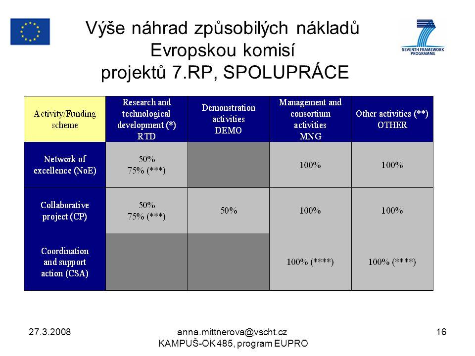 27.3.2008anna.mittnerova@vscht.cz KAMPUŠ-OK 485, program EUPRO 16 Výše náhrad způsobilých nákladů Evropskou komisí projektů 7.RP, SPOLUPRÁCE