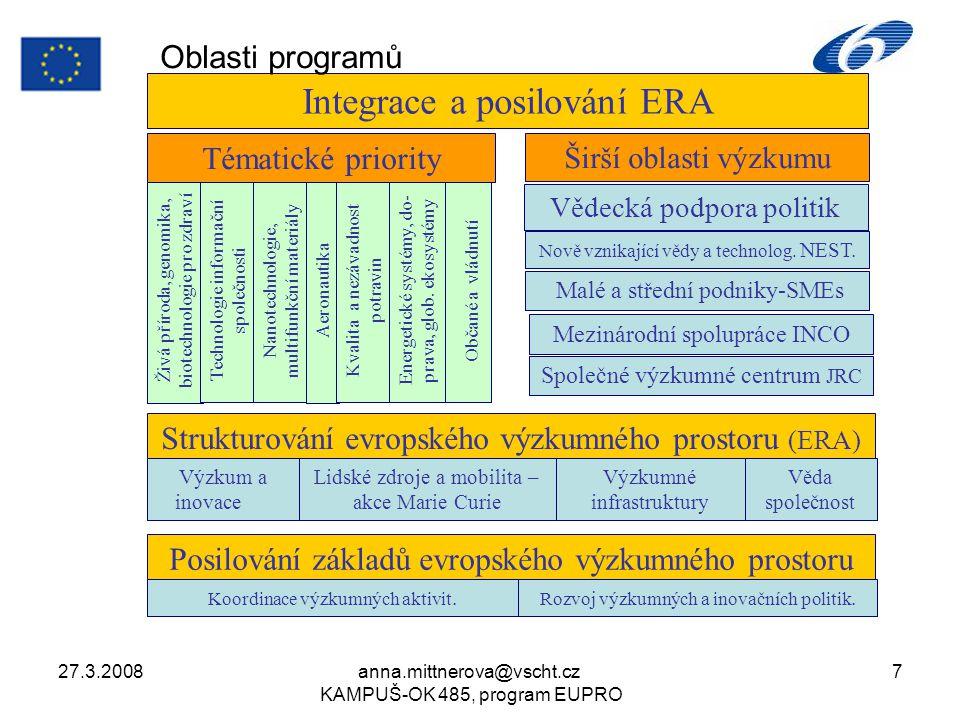 27.3.2008anna.mittnerova@vscht.cz KAMPUŠ-OK 485, program EUPRO 8 Typy projektů / Instruments Grant (příspěvek) na základě rozpočtu projektu IP – Integrated Projects- Integrované projekty STREP – Specific Targeted Research Projects – Cílově zaměřený výzkumný projekt CA - Coordination Actions – Koordinační akce SME Actions – akce pro malé a střední podniky Infrastructures – výzkumné infrastruktury Article 169 – implementace národních programů Výše příspěvku na základě počtu výzkumníků v projektu NoE – Network of Excellence – Sítě excelence Pevné sazby SSA – Specific Support Actions- Specifické podpůrné akce Mobility Marie Curie – lidské zdroje a mobilita