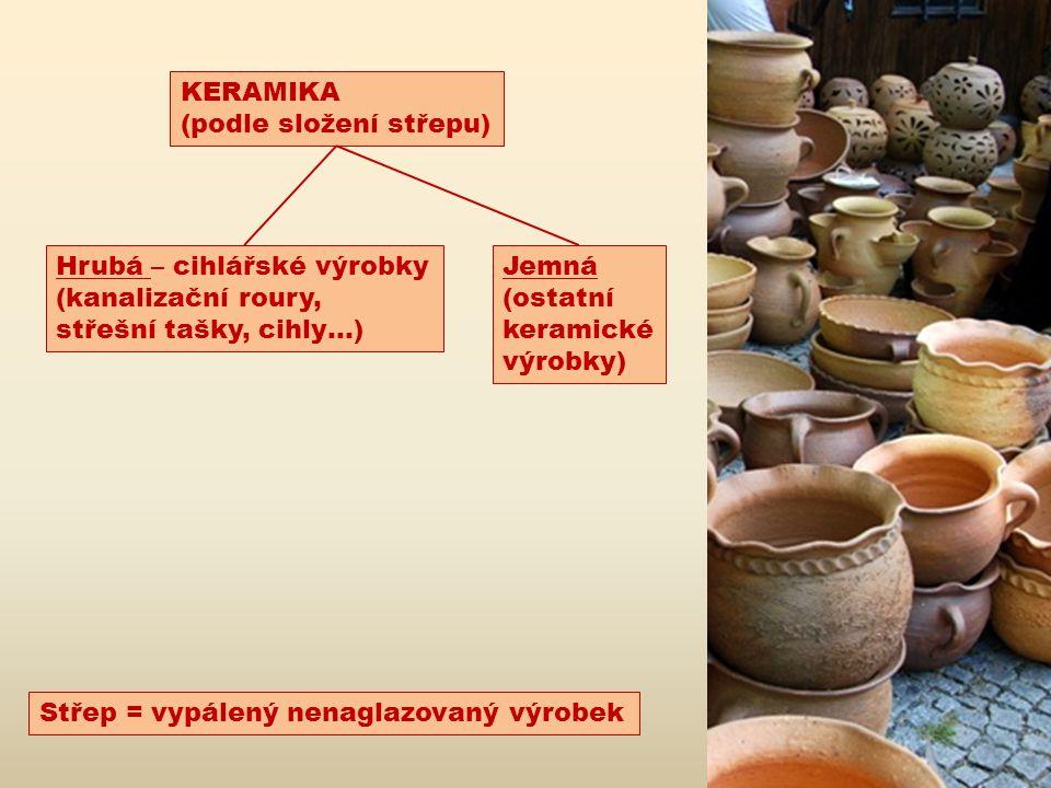 KERAMIKA (podle složení střepu) Hrubá – cihlářské výrobky (kanalizační roury, střešní tašky, cihly…) Jemná (ostatní keramické výrobky) Střep = vypálený nenaglazovaný výrobek