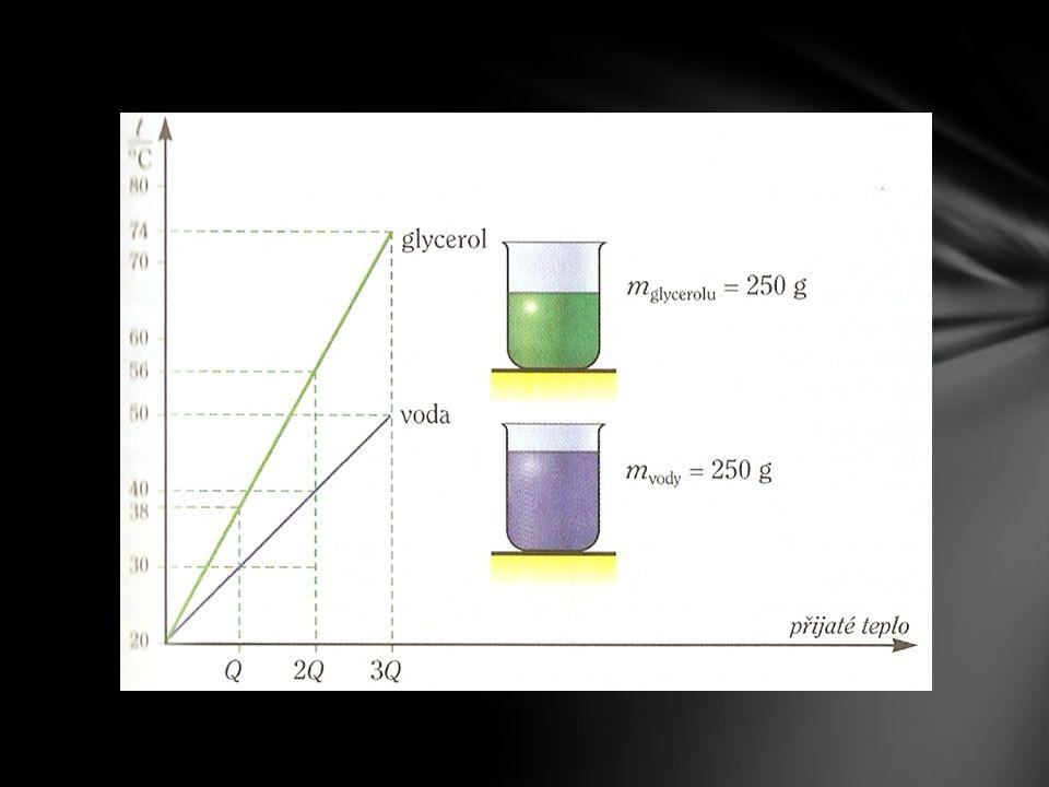 Přijmou-li dvě tělesa z různých látek o stejné hmotnosti stejné teplo, zvýší se jejich teplota RŮZNĚ.