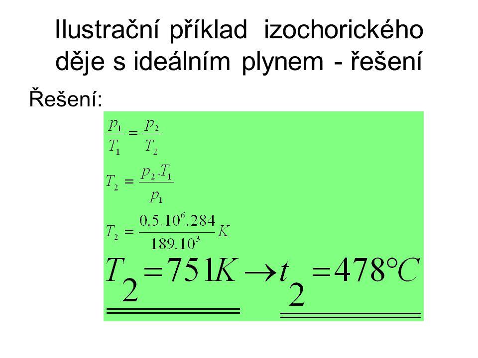 Ilustrační příklad izochorického děje s ideálním plynem - řešení Výchozí stav: Po zahřívání: t 1 = 11°C T 1 = 284 K p 1 = 189.