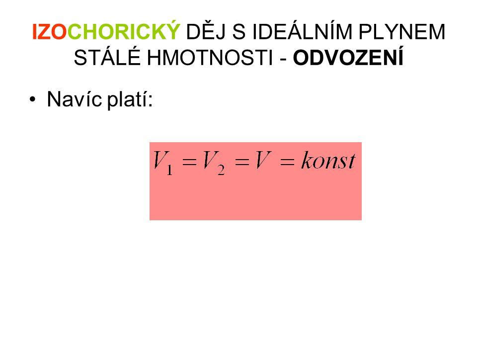 pV, VT, pT – diagramy izochorického děje p T p2p2 T1T1 V T V p1p1 p V p2p2 p1p1 V T2T2 T2T2 T1T1 izochora