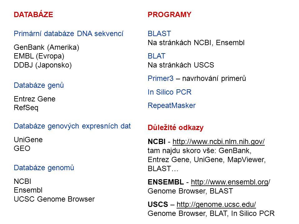 DATABÁZE Primární databáze DNA sekvencí GenBank (Amerika) EMBL (Evropa) DDBJ (Japonsko) Databáze genů Entrez Gene RefSeq Databáze genových expresních dat UniGene GEO Databáze genomů NCBI Ensembl UCSC Genome Browser Důležité odkazy PROGRAMY BLAST Na stránkách NCBI, Ensembl BLAT Na stránkách USCS Primer3 – navrhování primerů In Silico PCR RepeatMasker NCBI - http://www.ncbi.nlm.nih.gov/ tam najdu skoro vše: GenBank, Entrez Gene, UniGene, MapViewer, BLAST… ENSEMBL - http://www.ensembl.org/ Genome Browser, BLAST USCS – http://genome.ucsc.edu/ Genome Browser, BLAT, In Silico PCR