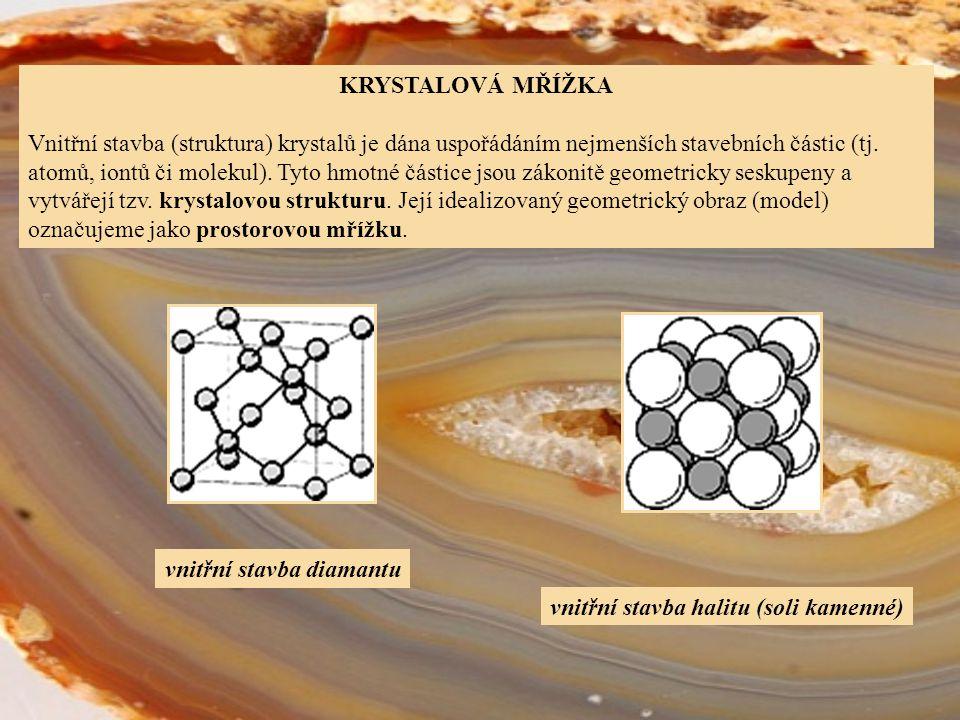 KRYSTALOVÁ MŘÍŽKA Vnitřní stavba (struktura) krystalů je dána uspořádáním nejmenších stavebních částic (tj. atomů, iontů či molekul). Tyto hmotné část