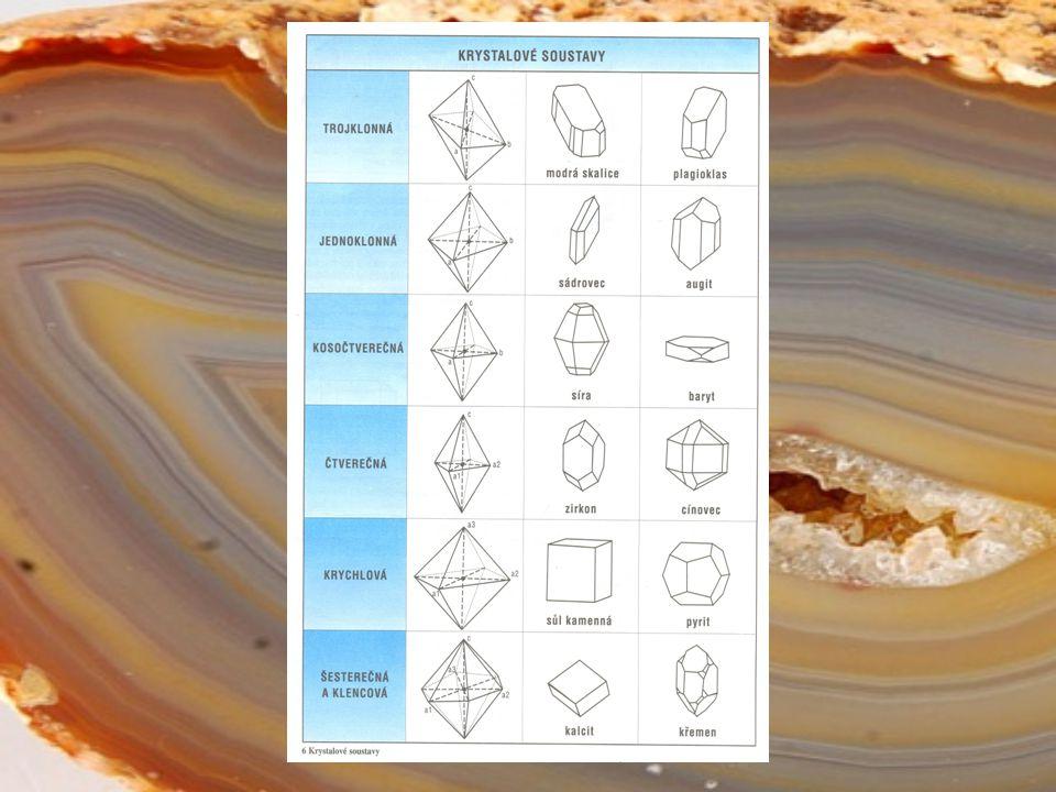 VNĚJŠÍ TVAR KRYSTALU * Vnější tvar a souměrnost krystalu nerostu jsou odrazem jeho vnitřní stavby.