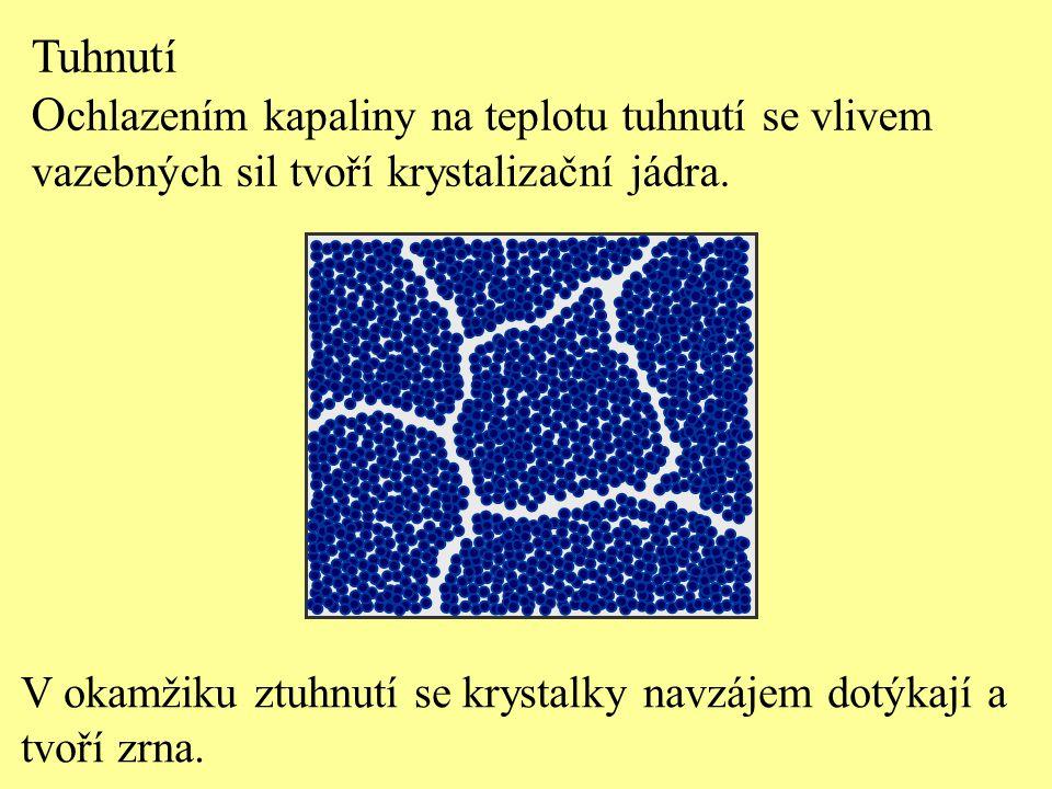 V okamžiku ztuhnutí se krystalky navzájem dotýkají a tvoří zrna. Tuhnutí O chlazením kapaliny na teplotu tuhnutí se vlivem vazebných sil tvoří krystal