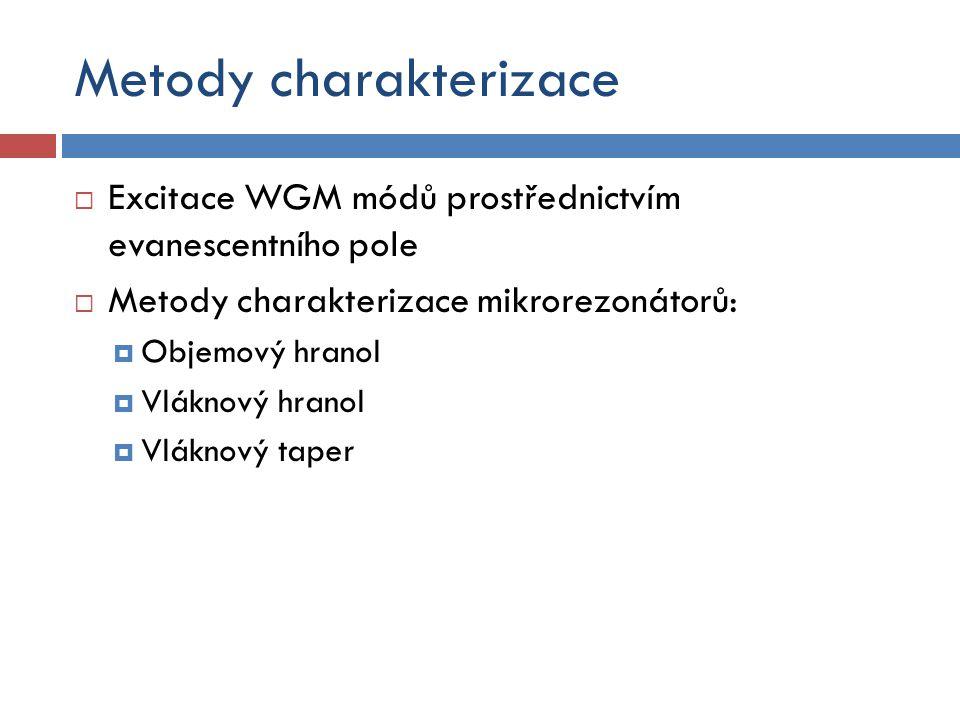 Metody charakterizace  Excitace WGM módů prostřednictvím evanescentního pole  Metody charakterizace mikrorezonátorů:  Objemový hranol  Vláknový hr