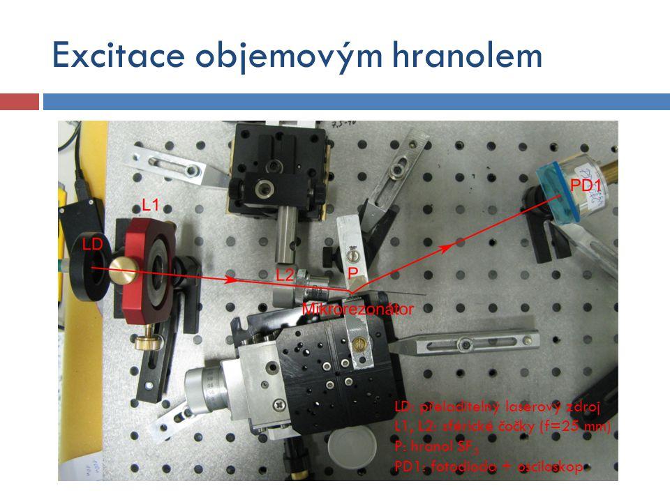 Excitace objemovým hranolem LD: přeladitelný laserový zdroj L1, L2: sférické čočky (f=25 mm) P: hranol SF 5 PD1: fotodioda + osciloskop