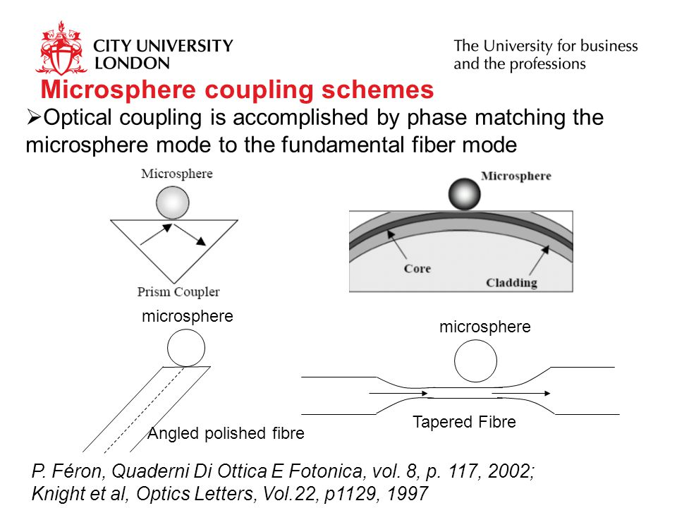 Microsphere coupling schemes microsphere Tapered Fibre microsphere Angled polished fibre  Optical coupling is accomplished by phase matching the micr