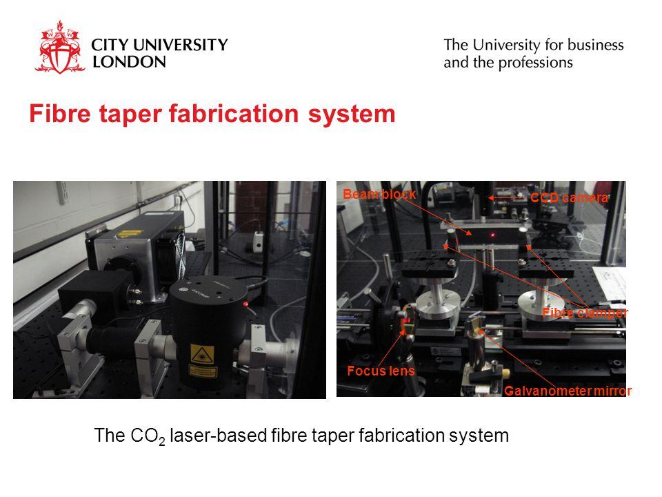 Fibre taper fabrication system Focus lens Galvanometer mirror Fibre clamper Beam block CCD camera The CO 2 laser-based fibre taper fabrication system