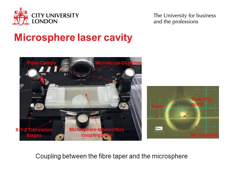 Microsphere laser cavity Fibre ClampsMicroscope Objective X-Y-Z Translation Stages Microsphere-tapered fibre coupling point Taper Coupling point Micro