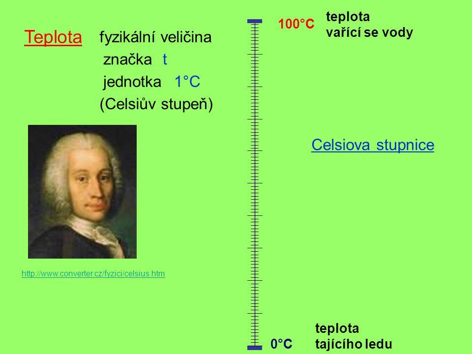 Teplota fyzikální veličina jednotka1°C1°C (Celsiův stupeň) http://www.converter.cz/fyzici/celsius.htm Celsiova stupnice 0°C0°C 100°C teplota vařící se