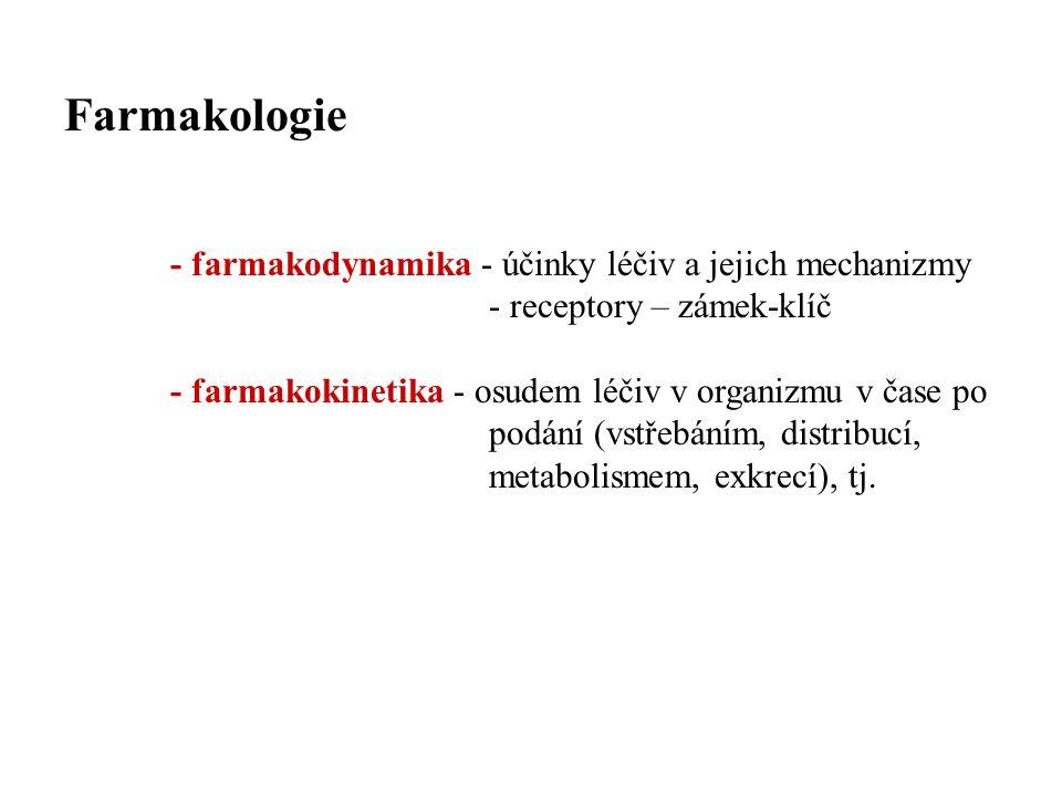 Základní principy farmakodynamiky a farmakokinetiky.