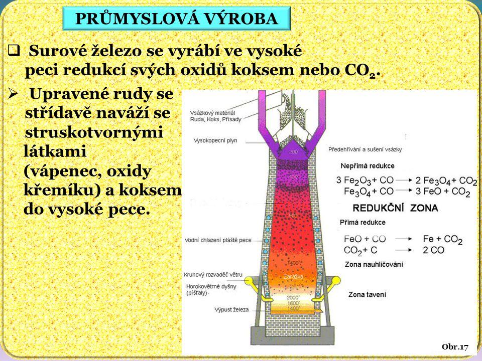 PRŮMYSLOVÁ VÝROBA  vysoká pec Obr.18 1: Železná ruda + Vápenaté struskotvorné přísady 2: koks 3: pásový dopravník 4: plnící otvor, s ventilem, který zamezuje přímému kontaktu s vnitřními částmi pece 5: vrstva koksu 6:struskotvorné vrstvy, vrstvy oxidů železa, pelety, rudy, 7: Horký vzduch (okolo 1200 ° C) 8: Škvára 9: Tekuté surové železo 10: Vodní chlazení 11: dopravník surového železa 12: cyklon pro odstranění prachu z kychtových plynů než jdou do ohřívače 13 13: ohřívač vzduchu 14: kouřové plyny 15: zdroj vzduchu pro ohřívače vzduchu 16: Práškové uhlí 17: pec na výrobu koksu 18: zásobník koksu 19: potrubí pro vysokopecní plyn