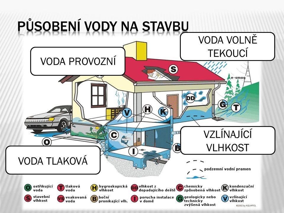 http://www.ceskestavby.cz/clanky/hydroizolace -domu-viceucelovou-sterkou-19850.html http://www.ceskestavby.cz/clanky/hydroizolace -domu-viceucelovou-sterkou-19850.html http://e.coleman.cz/parastick-86kg-p-012575- cz/ http://e.coleman.cz/parastick-86kg-p-012575- cz/ http://www.ceskestavby.cz/clanky/izolace- ploche-strechy-ochrani-stavebni-konstrukce- 19918.html http://www.ceskestavby.cz/clanky/izolace- ploche-strechy-ochrani-stavebni-konstrukce- 19918.html