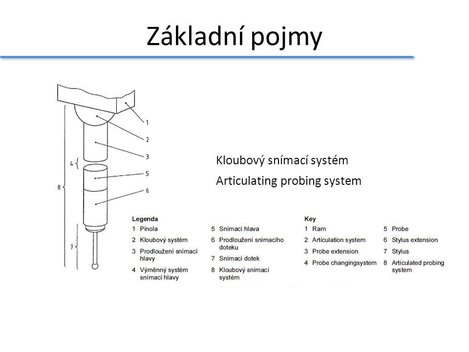 Kloubový snímací systém Articulating probing system Základní pojmy