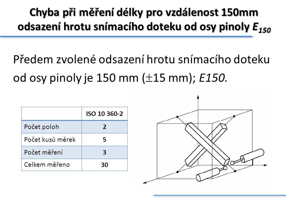 Předem zvolené odsazení hrotu snímacího doteku od osy pinoly je 150 mm (  15 mm); E150. Chyba při měření délky pro vzdálenost 150mm odsazení hrotu sn