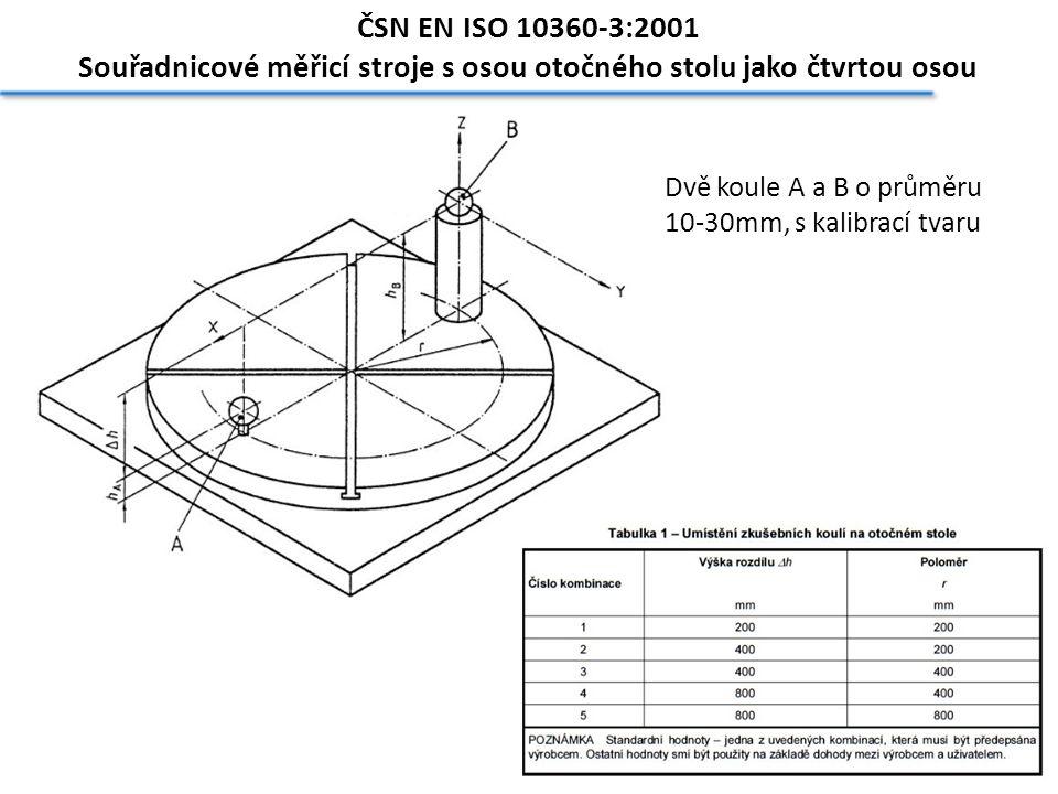 Dvě koule A a B o průměru 10-30mm, s kalibrací tvaru