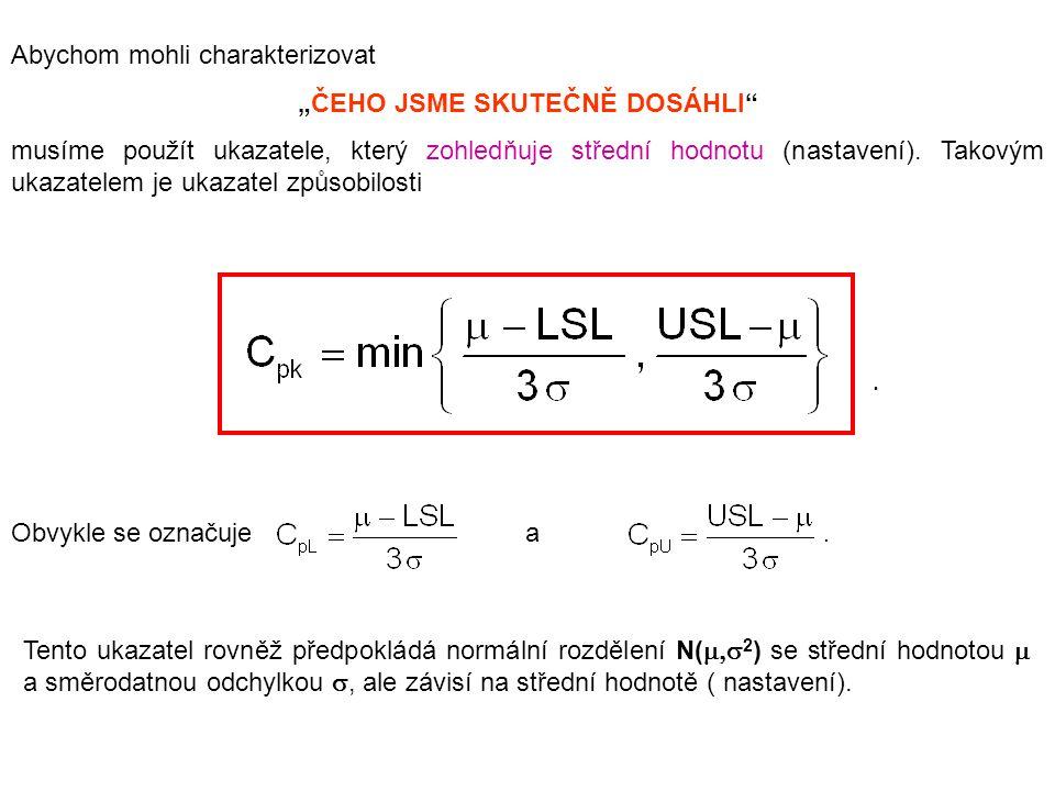Znázorněná rozdělení mají všechna Cp = 1,33, ale při tom ukazatel Cpk se pohybuje mezi 1,33 a 0.