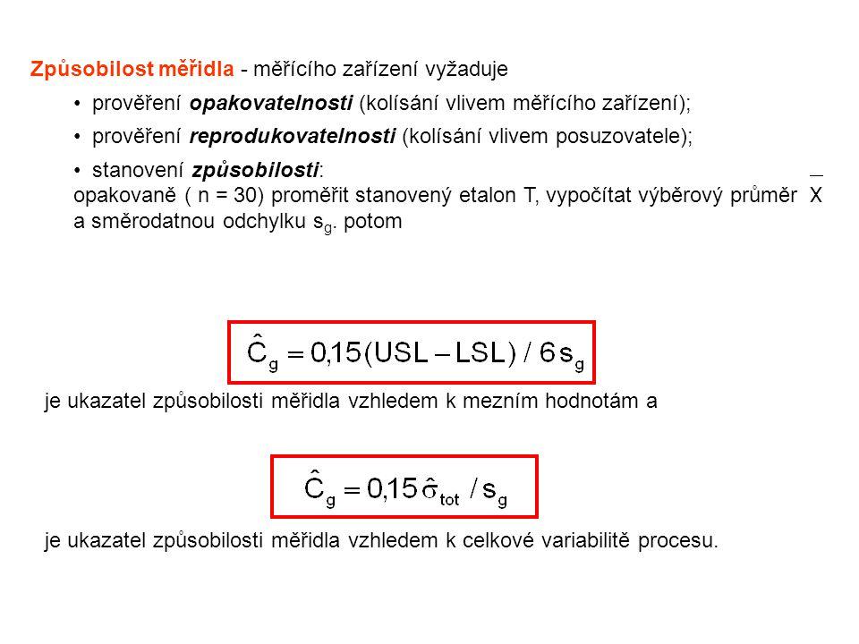 Způsobilost měřidla - měřícího zařízení vyžaduje prověření opakovatelnosti (kolísání vlivem měřícího zařízení); prověření reprodukovatelnosti (kolísán