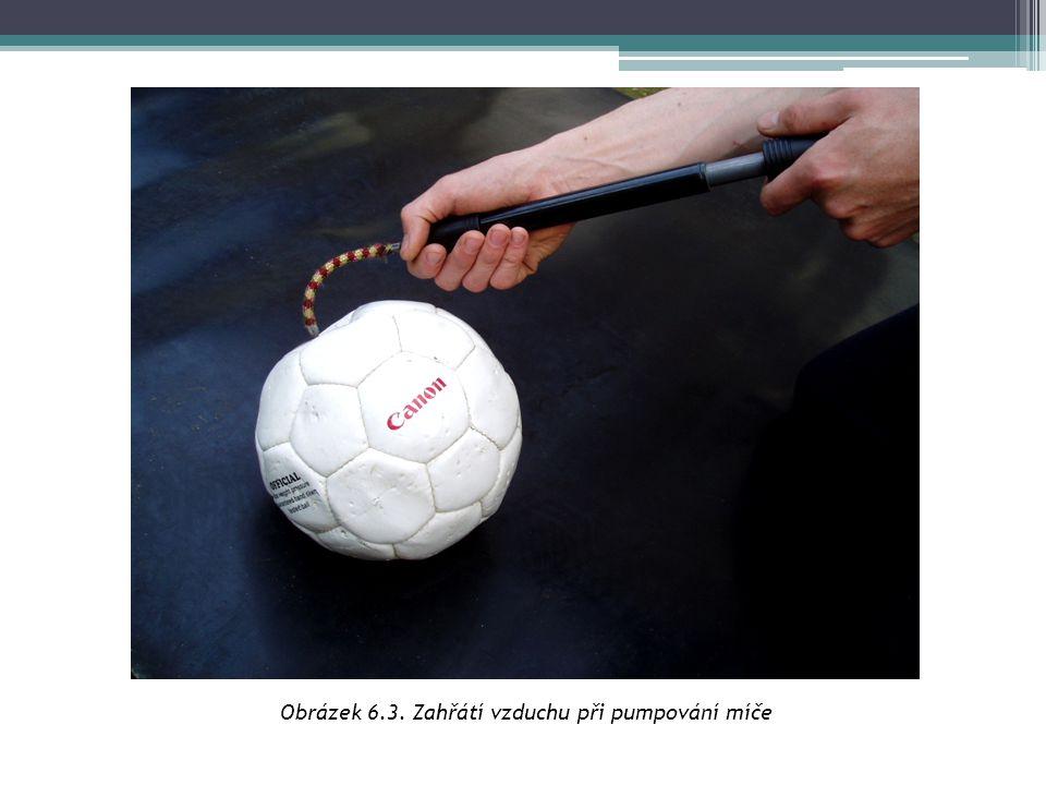 Obrázek 6.3. Zahřátí vzduchu při pumpování míče