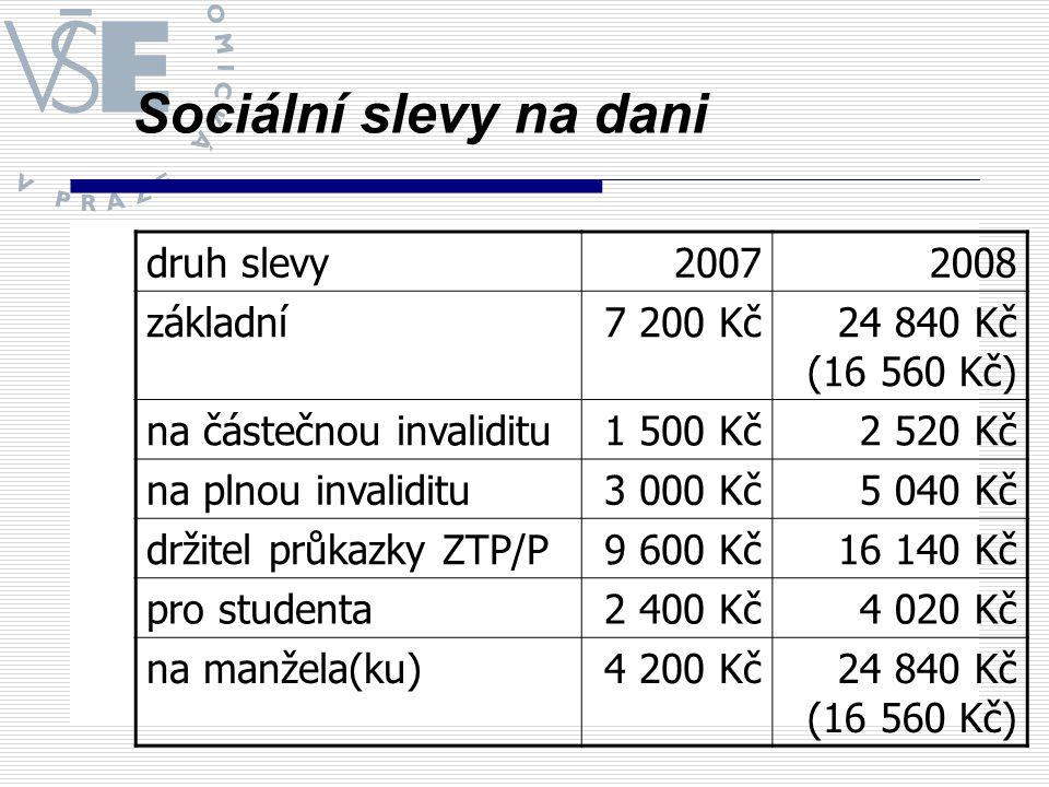Sociální slevy na dani druh slevy20072008 základní7 200 Kč24 840 Kč (16 560 Kč) na částečnou invaliditu1 500 Kč2 520 Kč na plnou invaliditu3 000 Kč5 0