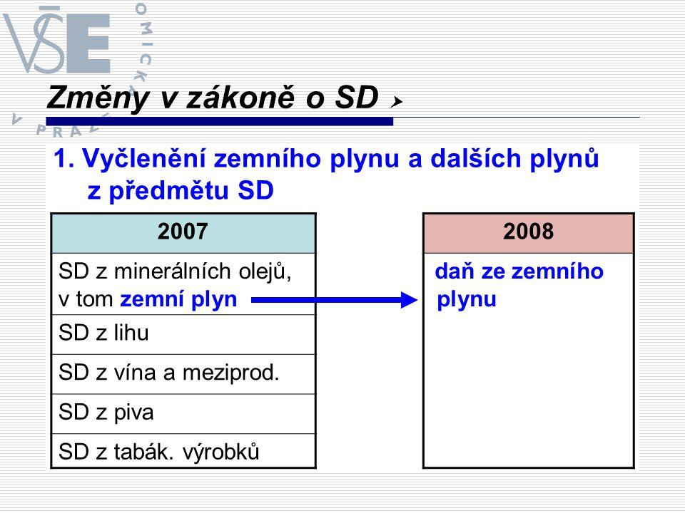 Změny v zákoně o SD  1. Vyčlenění zemního plynu a dalších plynů z předmětu SD 20072008 SD z minerálních olejů, v tom zemní plyn daň ze zemního plynu