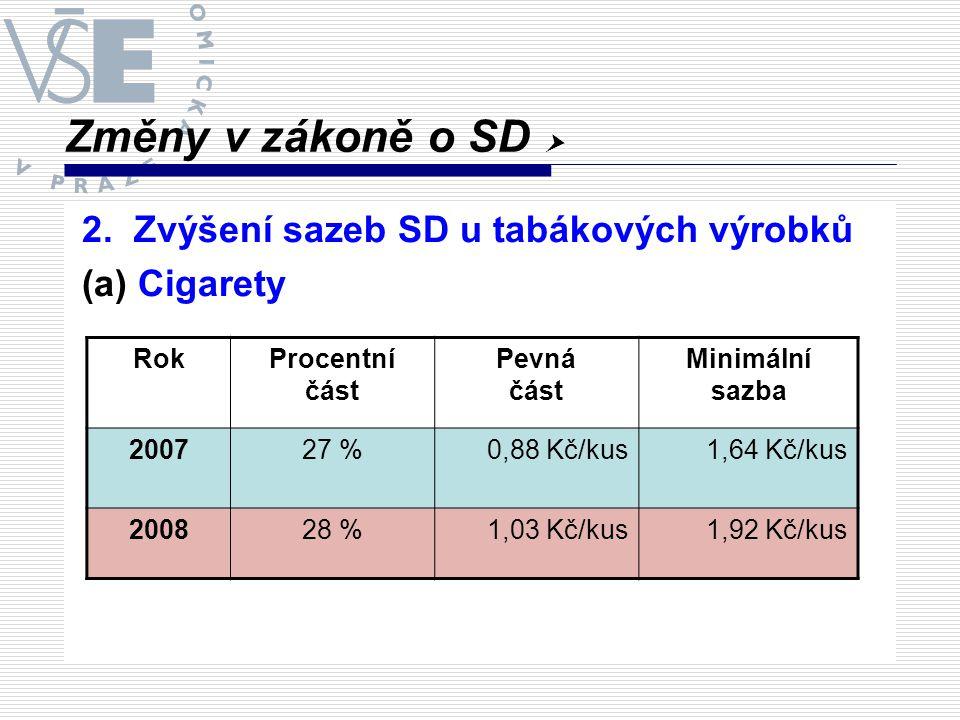 Změny v zákoně o SD  2. Zvýšení sazeb SD u tabákových výrobků (a) Cigarety RokProcentní část Pevná část Minimální sazba 200727 %0,88 Kč/kus1,64 Kč/ku