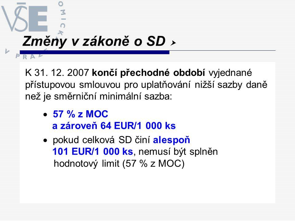 Změny v zákoně o SD  K 31. 12. 2007 končí přechodné období vyjednané přístupovou smlouvou pro uplatňování nižší sazby daně než je směrniční minimální