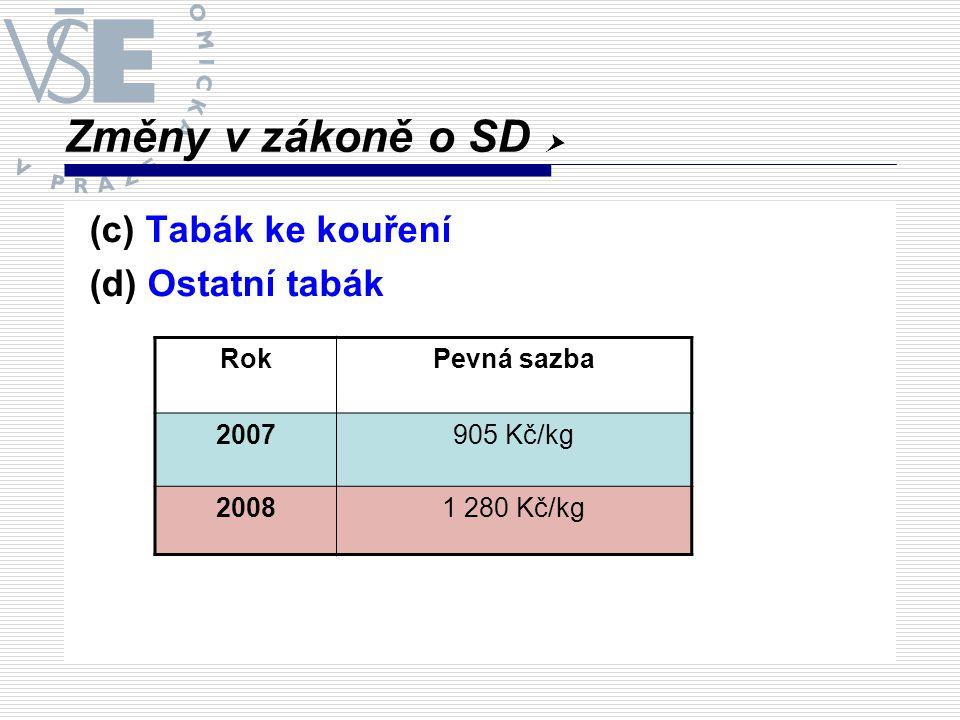 Změny v zákoně o SD  (c) Tabák ke kouření (d) Ostatní tabák RokPevná sazba 2007905 Kč/kg 20081 280 Kč/kg