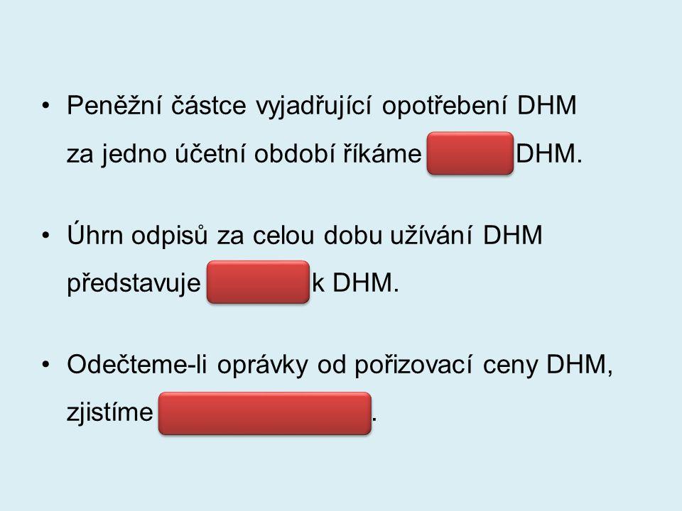 Podnikatel musí při pořízení DHM rozhodnout, do jaké odpisové skupiny ho zařadí, a musí stanovit způsob odpisování.